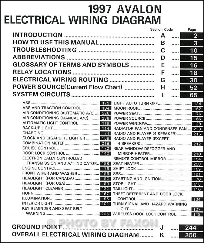 30 1999 Toyota Avalon Radio Wiring Diagram