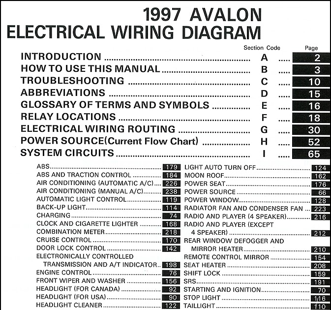 Wiring Diagram  31 1999 Toyota Camry Radio Wiring Diagram