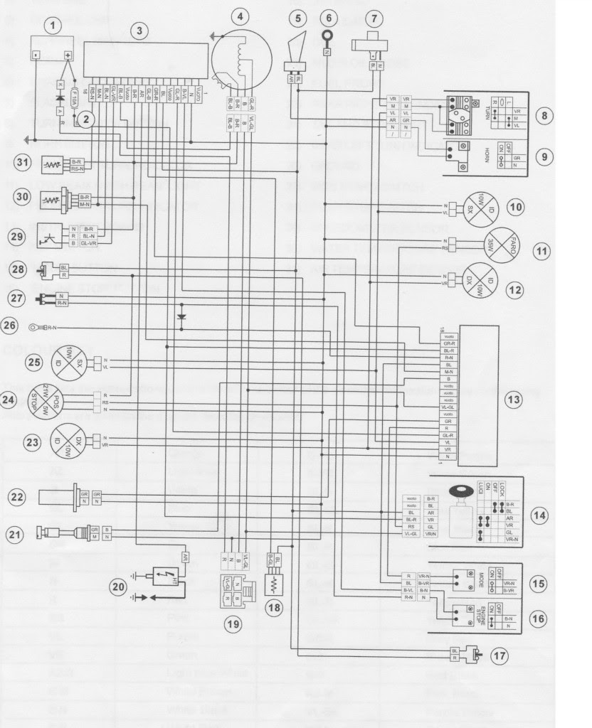 DIAGRAM] Honda Mr50 Wiring Diagram FULL Version HD Quality Wiring Diagram -  CISSPDIAGRAMS.SELVAIS-ELEC.FRDescription