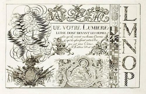Johann Merken, Liber Artificiosus Alphabeti Maioris 1782