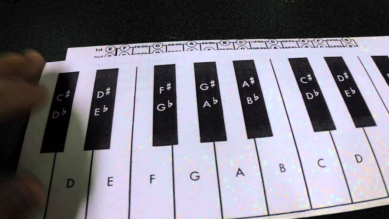 Music Theory: Lesson 1 - Notes and basic intervals - YouTube