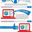 Why use #SEO to your #business | SEO | Pinterest