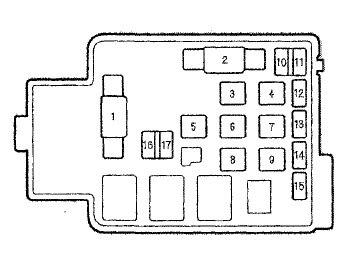 Acura Integra 2001 Fuse Box Diagram Auto Genius