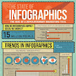 Rise of Infographics: Marketing in the Social-Media Age
