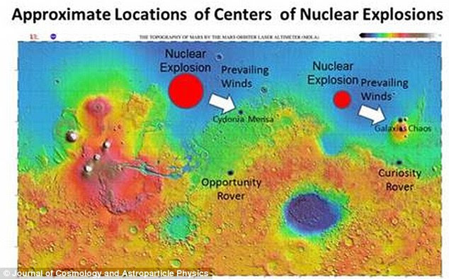 A scientist is to present his theory that ancient life on Mars was massacred. Dr Brandenburg is giving a talk on his research tomorrow in Illinois at the American Physical Society. He says there is evidence for two nuclear explosions on Mars (image from his paper shown)
