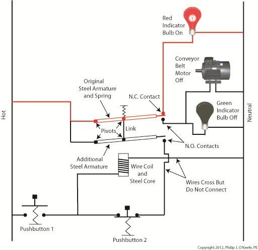 Push Button Engineering Expert Witness Blog