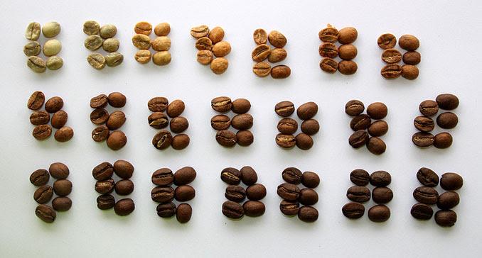 Kaffeegenuss Aroma Eigengeschmack Gourmet