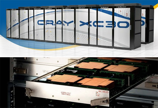 Cray launches XC30 supercomputer behemoth, scales to 100 petaflops, a million Xeon cores