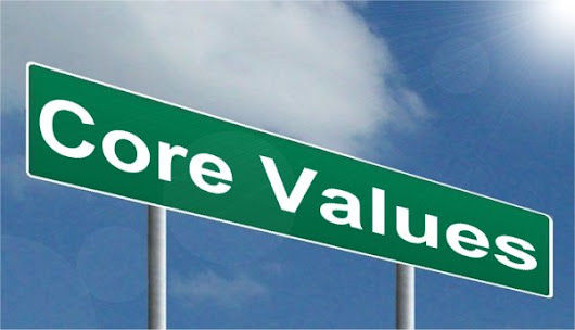 Should HR Consider Adding 'Company Values' as Formal Evaluation Criteria in Employee Reviews?