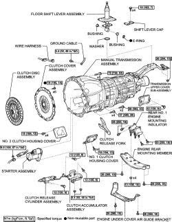 | Repair Guides | Manual Transmission | Transmission