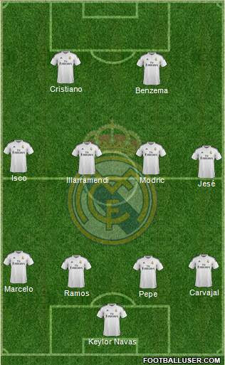 Real Madrid C.F. 4-4-2 football formation