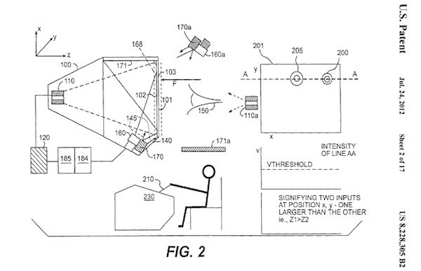 Apple secures multitouchrelated patent dating back to 1995 from inventor