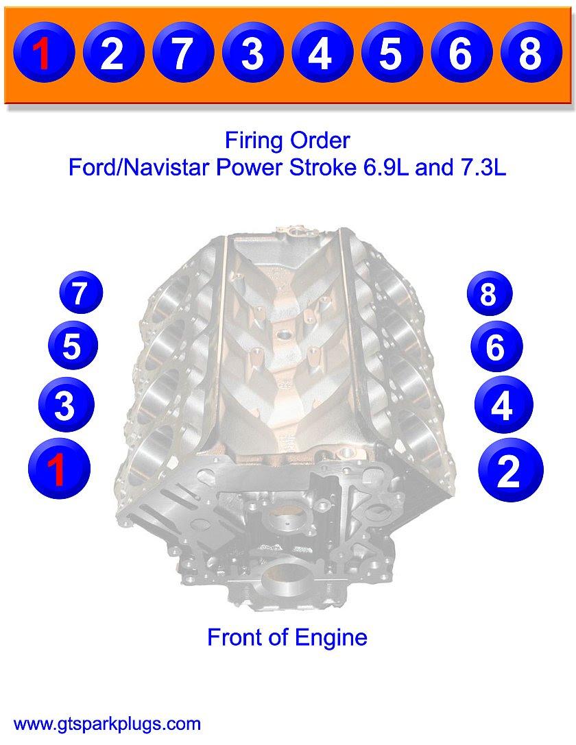 Powerstroke 6 9l And 7 3l Firing Order Gtsparkplugs