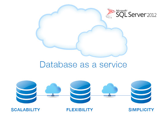DataBase as a Service: What You Need to Know