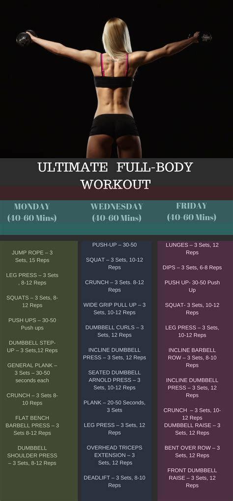 pin  full body workouts
