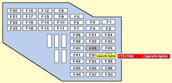 29 2012 Vw Passat Fuse Box Diagram