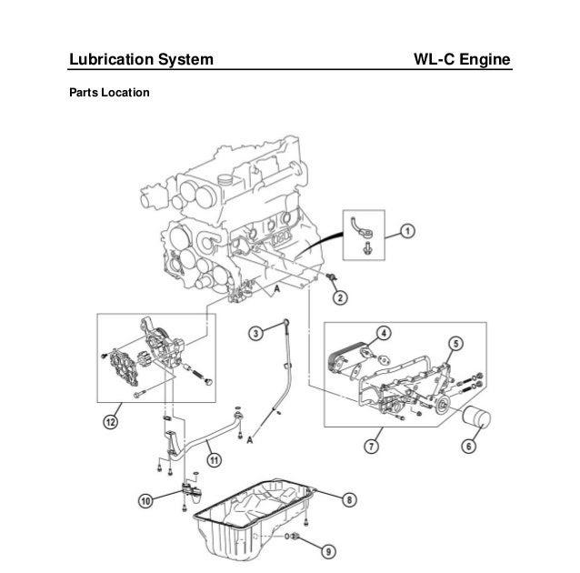 Mazda Repair Manual Pdf