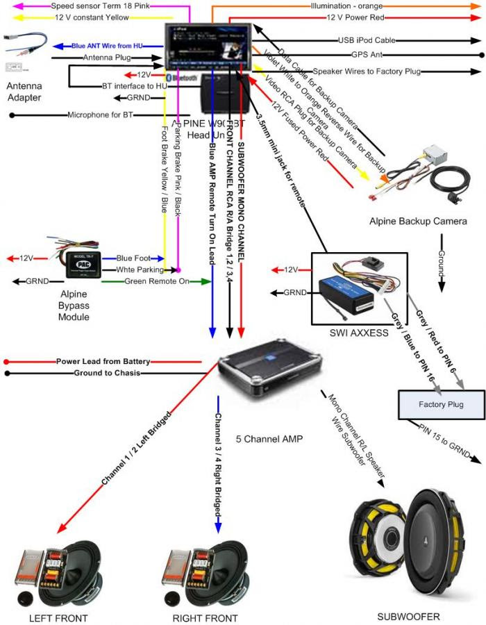 Diagram 2010 Nissan 370z Radio Wiring Diagram Full Version Hd Quality Wiring Diagram Polydiagram Centrobachelet It