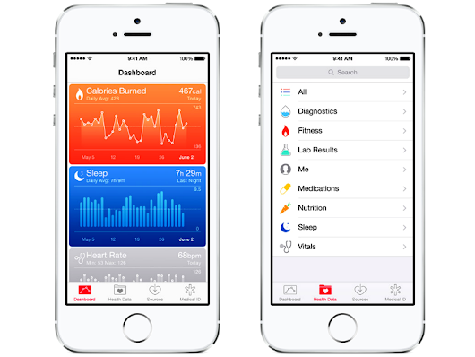 The New iPhone 6 and The New Features of The Health App | BrightHealing.com