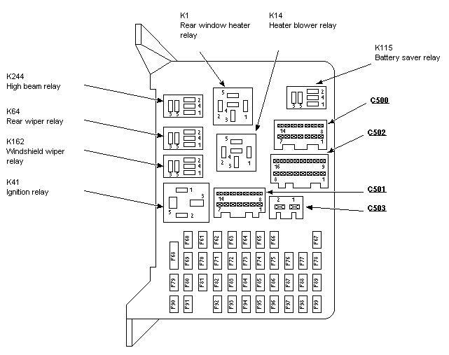 Used Renault Megane Fuse Box Diagram