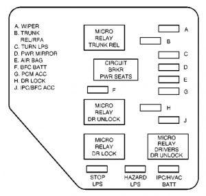 2001 Malibu Fuse Box Wiring Diagram Schema Hen Track A Hen Track A Atmosphereconcept It