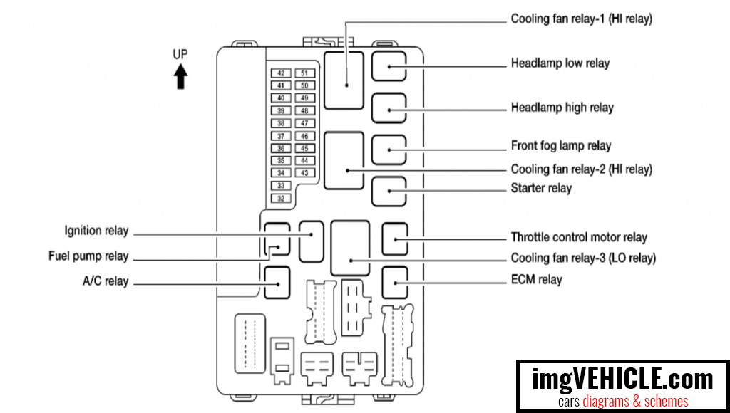 Diagram 93 Nissan Altima Fuse Box Diagram Full Version Hd Quality Box Diagram Aerowiringx21 Locandadossello It