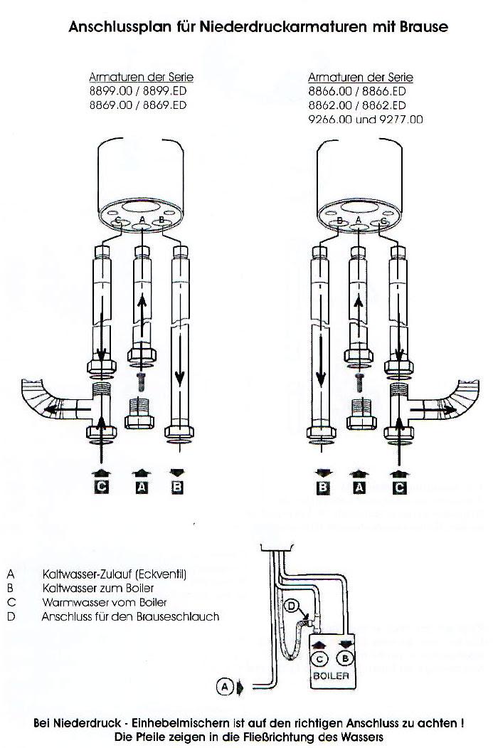 Turbo Niederdruck Armatur Auf Hochdruck Umbauen - Konzept Armaturen YS07