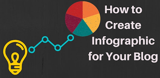 How to Create Stunning Infographics for Your Blog Post: Beginner Guide