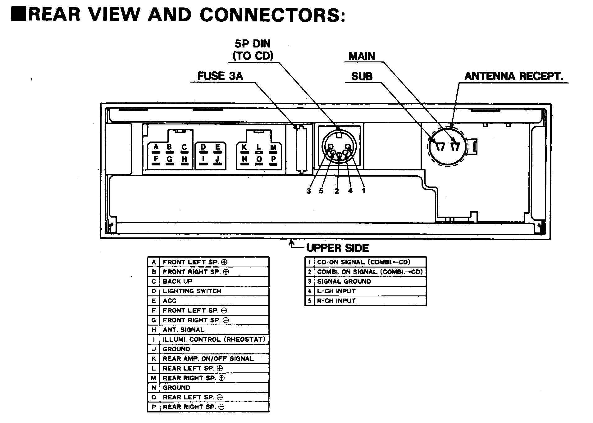 Nissan Hardbody Radio Wiring Diagram 1996 Chevy Wiring Diagrams Coded 03 Losdol Jeanjaures37 Fr