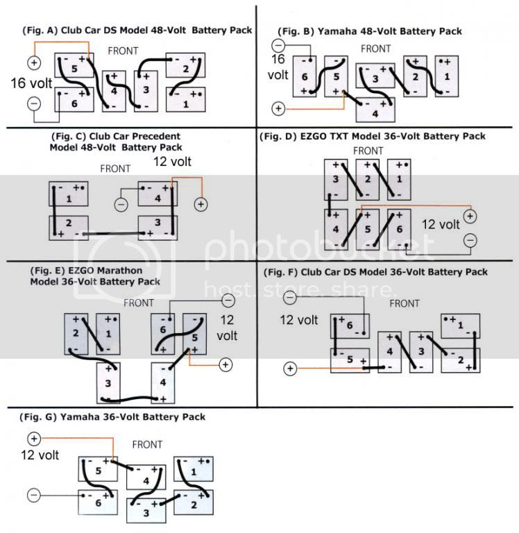 Ilsolitariothemovieit1982 Club Car Golf Cart Battery Wiring Diagram 1994dodgedakotawiringdiagram Ilsolitariothemovie It