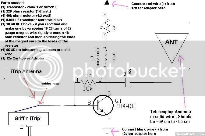 Gj Blogs  Itrip Wiring Diagram