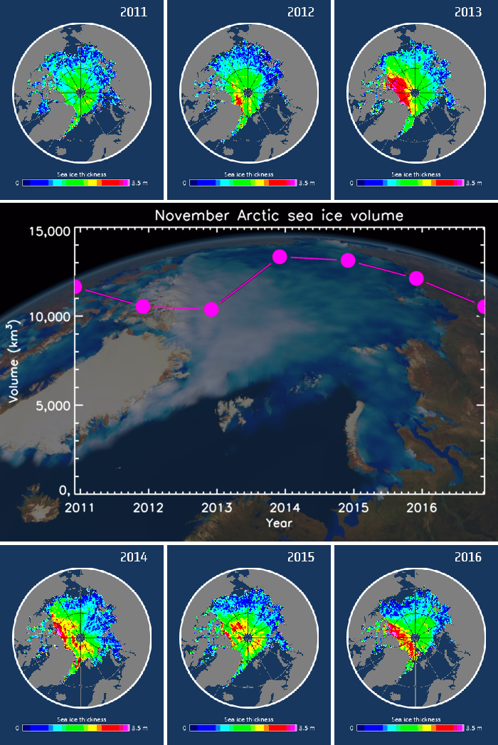 Cryosat november