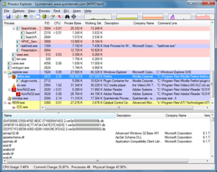 File:Process Explorer Screenshot.png