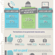 """A State of Medicare Confusion"" — A Infographic of Medicare Confusion"
