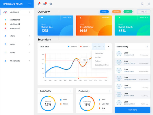 Dashboard Template Sketch freebie - Download free resource for Sketch - Sketch App Sources
