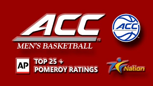Virginia and Clemson on the rise in the AP Top 25 http://ow.ly/b7I430hED2h #ACC #MBB take 6 spots in...