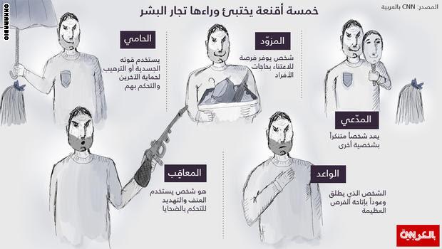 خمسة أقنعة يختبىء وراءها تجار البشر