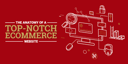 The Anatomy of a Top-Notch E-commerce Website [Infographic] | B2B Marketing Blog | Webbiquity