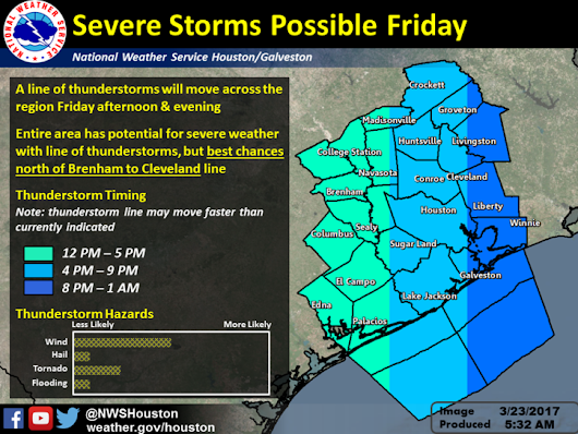 Houston's Friday afternoon and evening might be wetter than expected
