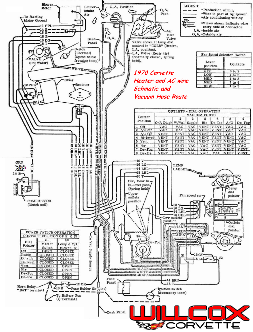 1970 Corvette Heater And Ac Schematic And Vacuum Hose Testing Willcox Corvette Inc