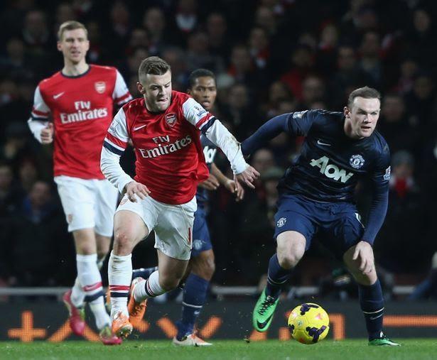 Arsenal vs Manchester United Soccer Preview 2015