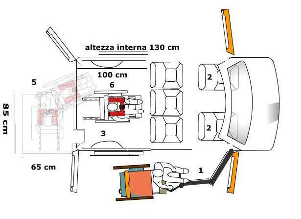 Impianto Elettrico Schema Fiat Fiorino