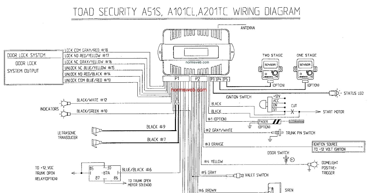 Wiring Diagram For Renault Megane Stereo