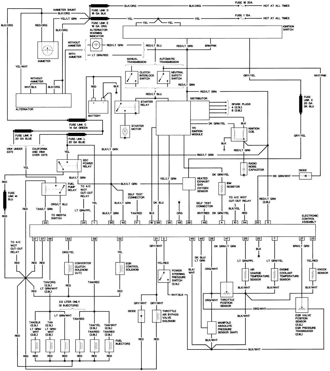 32 1995 honda accord fuse box diagram