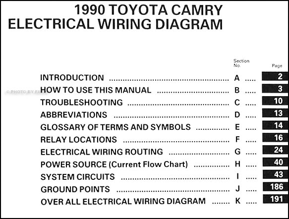 1991 Toyota Camry Wiring Diagram Wiring Diagram Approval A Approval A Zaafran It