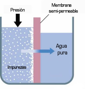 Agua Mineral en Margarita: Tremonti