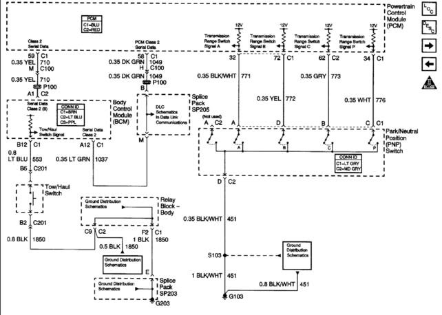 27 4l80e Wiring Diagram