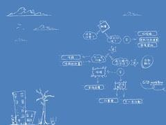 GTD wallpaper (Chinese) 03