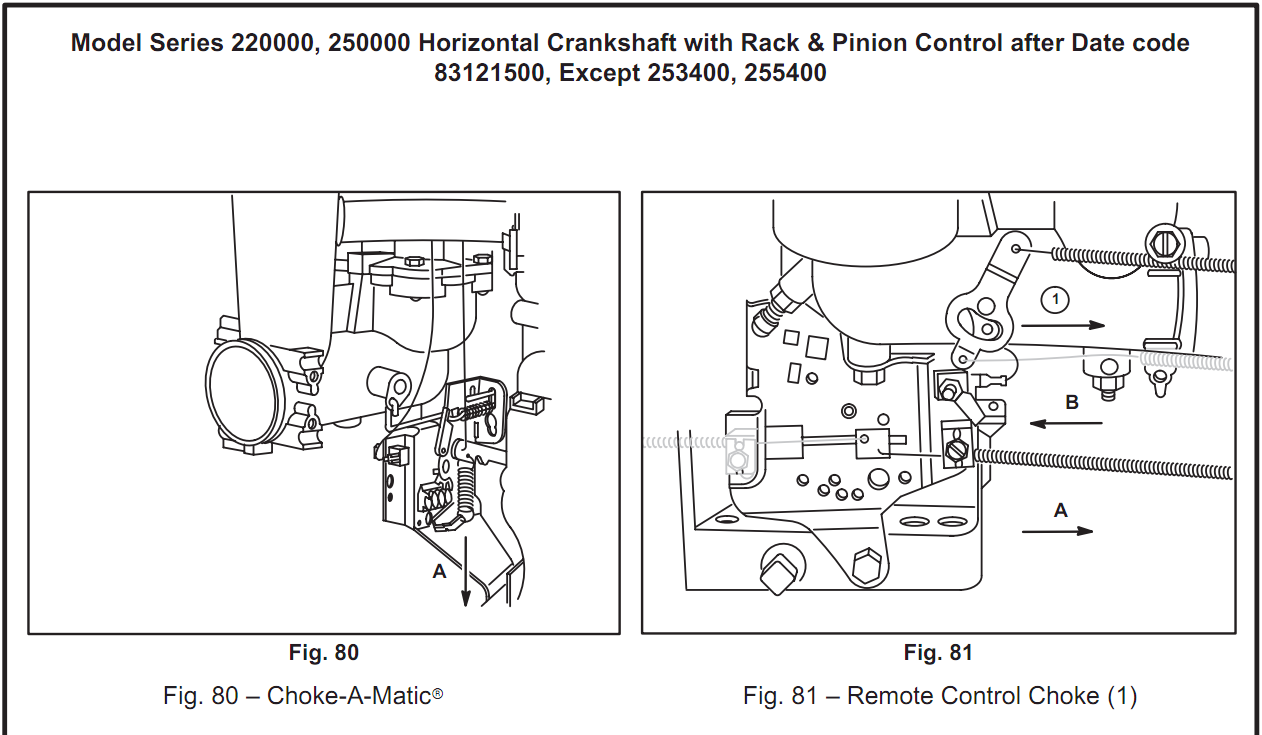 Wiring Manual PDF: 14 5hp Briggs And Stratton Wiring Diagram