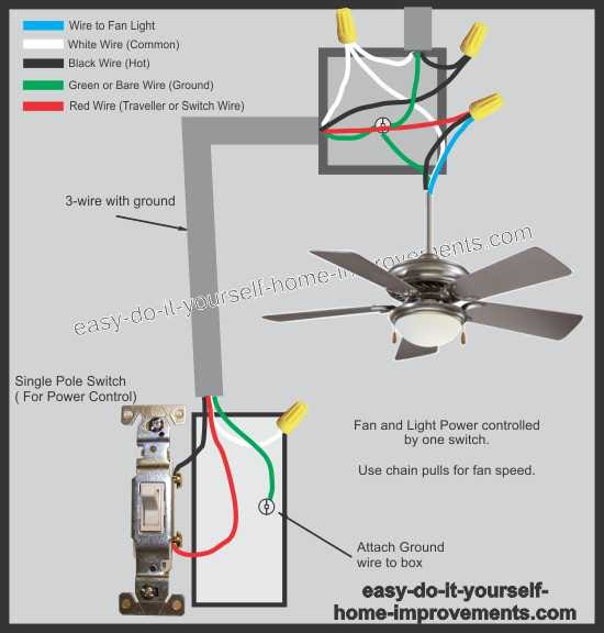 Wiring Diagrams For A Ceiling Fan With 3 Way Switch